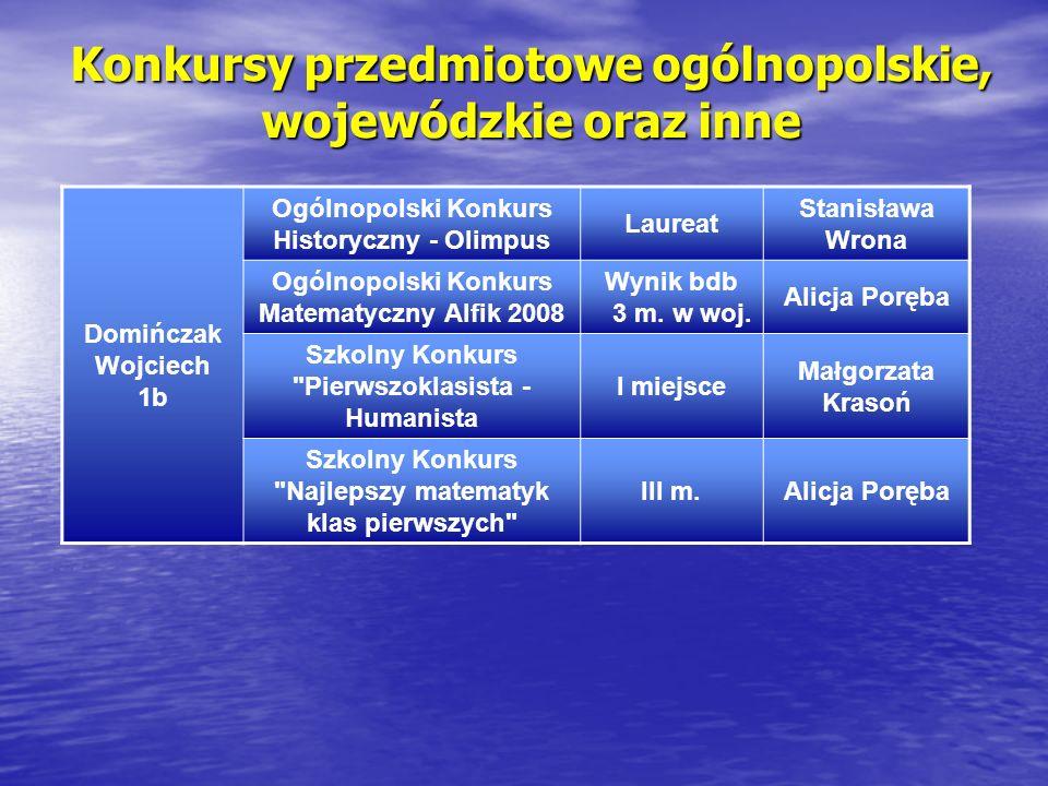 Konkursy przedmiotowe ogólnopolskie, wojewódzkie oraz inne Domińczak Wojciech 1b Ogólnopolski Konkurs Historyczny - Olimpus Laureat Stanisława Wrona O