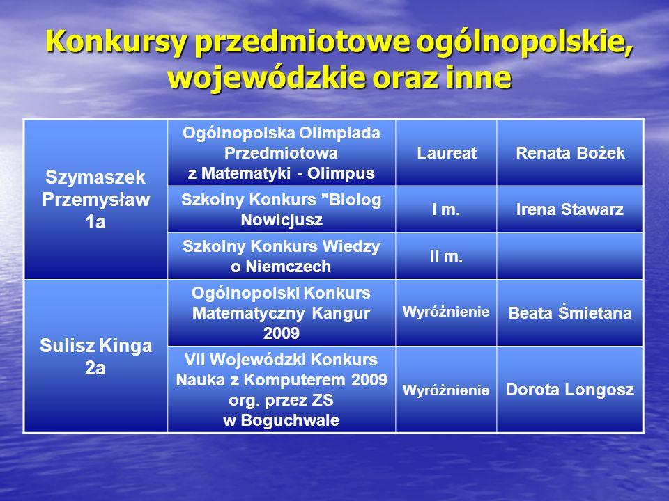 Konkursy przedmiotowe ogólnopolskie, wojewódzkie oraz inne Szymaszek Przemysław 1a Ogólnopolska Olimpiada Przedmiotowa z Matematyki - Olimpus LaureatR