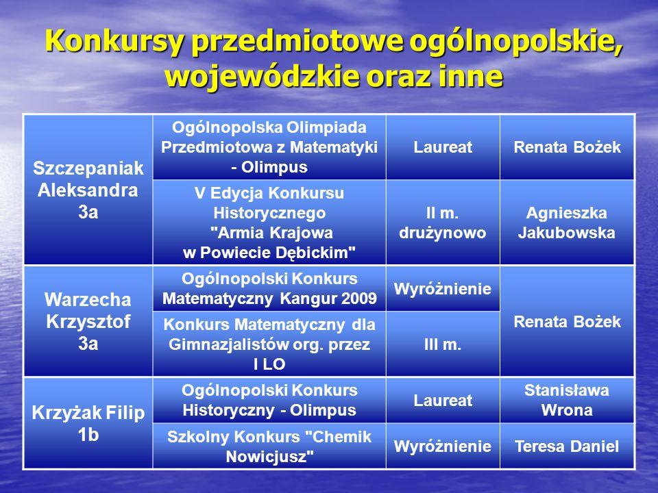 Konkursy przedmiotowe ogólnopolskie, wojewódzkie oraz inne Szczepaniak Aleksandra 3a Ogólnopolska Olimpiada Przedmiotowa z Matematyki - Olimpus Laurea