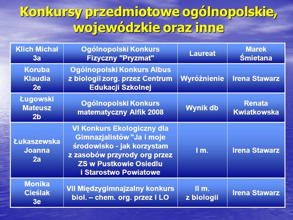 Konkursy przedmiotowe ogólnopolskie, wojewódzkie oraz inne Klich Michał 3a Ogólnopolski Konkurs Fizyczny