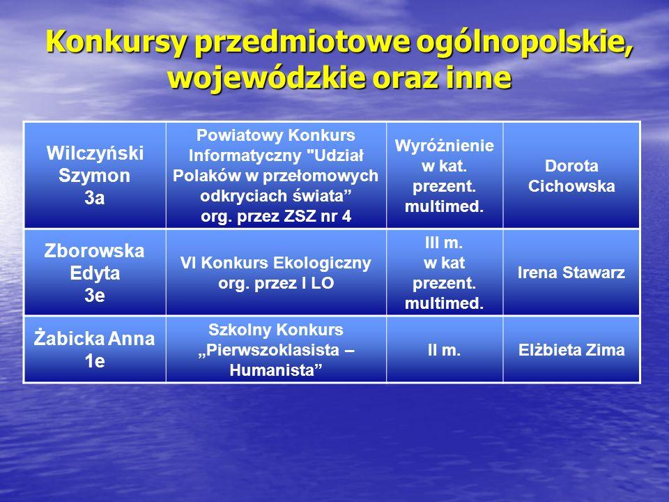 Konkursy przedmiotowe ogólnopolskie, wojewódzkie oraz inne Wilczyński Szymon 3a Powiatowy Konkurs Informatyczny