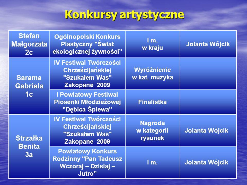 Konkursy artystyczne Stefan Małgorzata 2c Ogólnopolski Konkurs Plastyczny