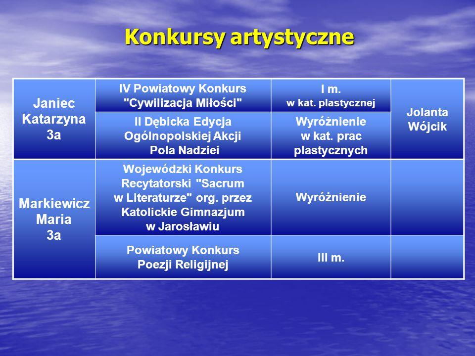 Konkursy artystyczne Janiec Katarzyna 3a IV Powiatowy Konkurs