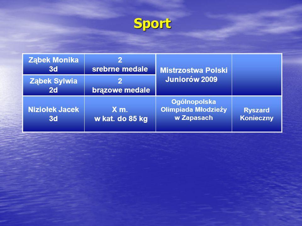 Sport Ząbek Monika 3d 2 srebrne medale Mistrzostwa Polski Juniorów 2009 Ząbek Sylwia 2d 2 brązowe medale Niziołek Jacek 3d X m. w kat. do 85 kg Ogólno