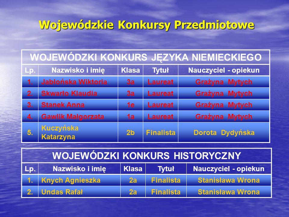 Wojewódzkie Konkursy Przedmiotowe WOJEWÓDZKI KONKURS JĘZYKA NIEMIECKIEGO Lp.Nazwisko i imięKlasaTytułNauczyciel - opiekun 1.Jabłońska Wiktoria3aLaurea