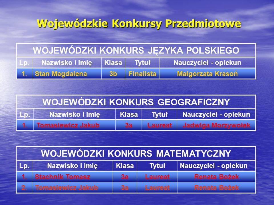 Wojewódzkie Konkursy Przedmiotowe WOJEWÓDZKI KONKURS JĘZYKA POLSKIEGO Lp.Nazwisko i imięKlasaTytułNauczyciel - opiekun 1.Stan Magdalena3bFinalistaMałg