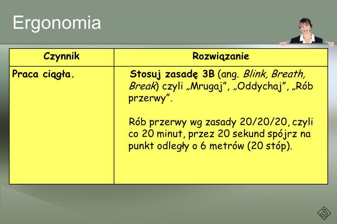 Ergonomia CzynnikRozwiązanie Praca ciągła. Stosuj zasadę 3B (ang. Blink, Breath, Break) czyli Mrugaj, Oddychaj, Rób przerwy. Rób przerwy wg zasady 20/