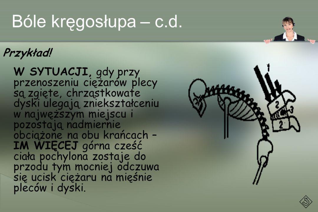 Bóle kręgosłupa – c.d. Przykład! W SYTUACJI, gdy przy przenoszeniu ciężarów plecy są zgięte, chrząstkowate dyski ulegają zniekształceniu w najwęższym