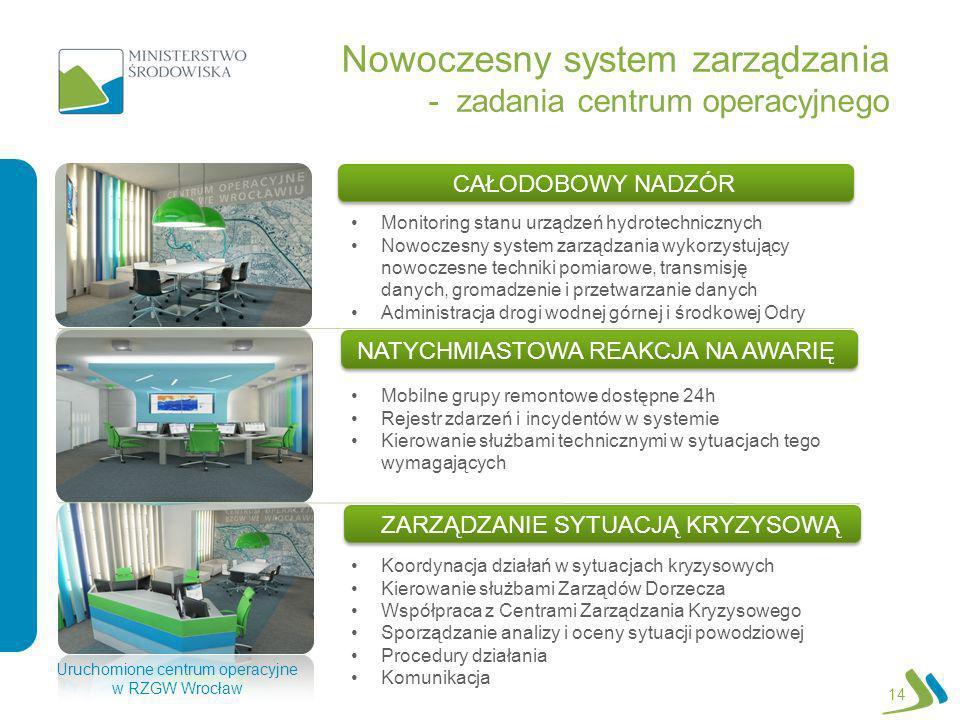 Nowoczesny system zarządzania - zadania centrum operacyjnego 14 Mobilne grupy remontowe dostępne 24h Rejestr zdarzeń i incydentów w systemie Kierowani