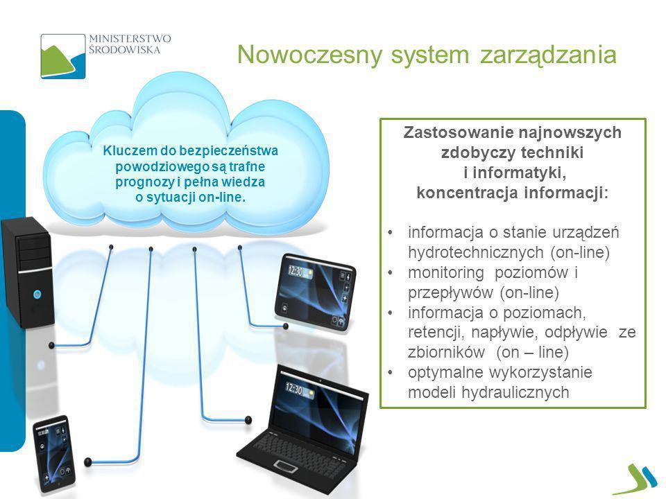 Zastosowanie najnowszych zdobyczy techniki i informatyki, koncentracja informacji: informacja o stanie urządzeń hydrotechnicznych (on-line) monitoring
