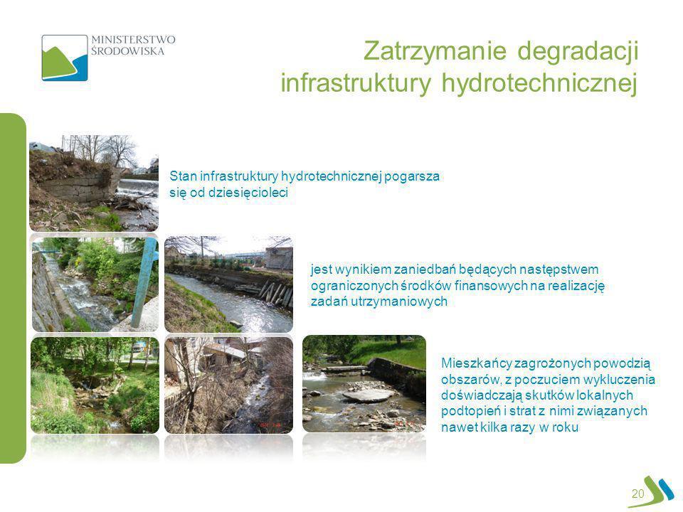 Zatrzymanie degradacji infrastruktury hydrotechnicznej 20 jest wynikiem zaniedbań będących następstwem ograniczonych środków finansowych na realizację