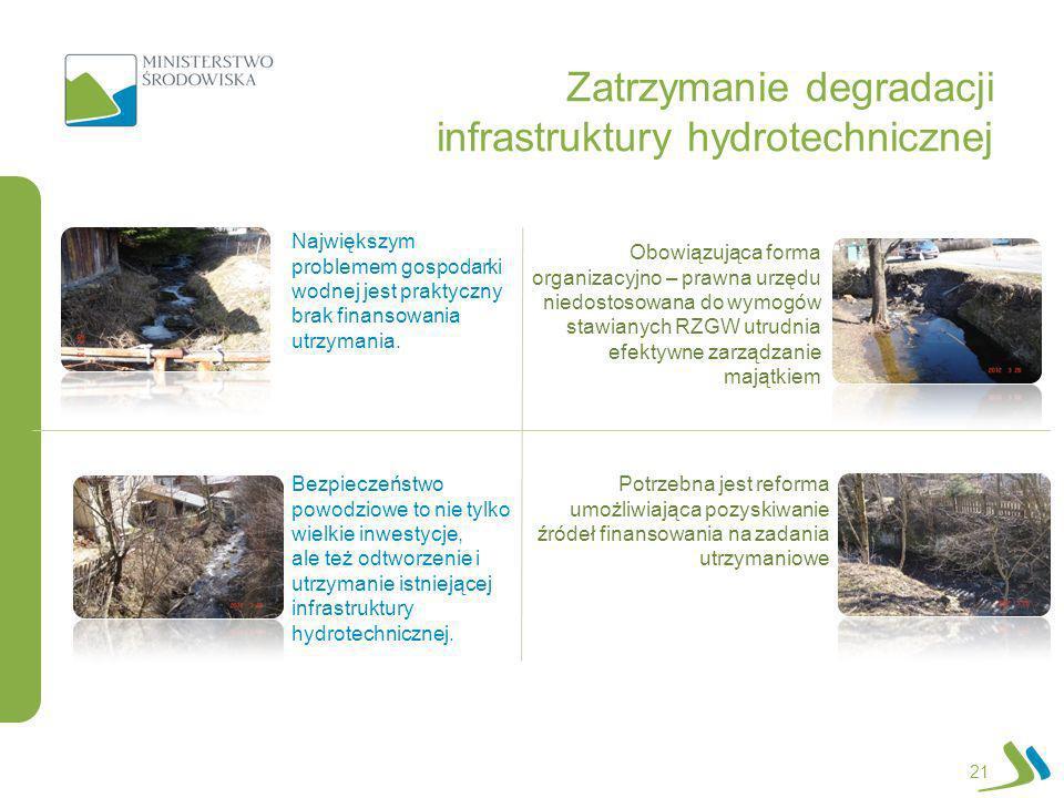 Zatrzymanie degradacji infrastruktury hydrotechnicznej 21 Największym problemem gospodarki wodnej jest praktyczny brak finansowania utrzymania. Bezpie