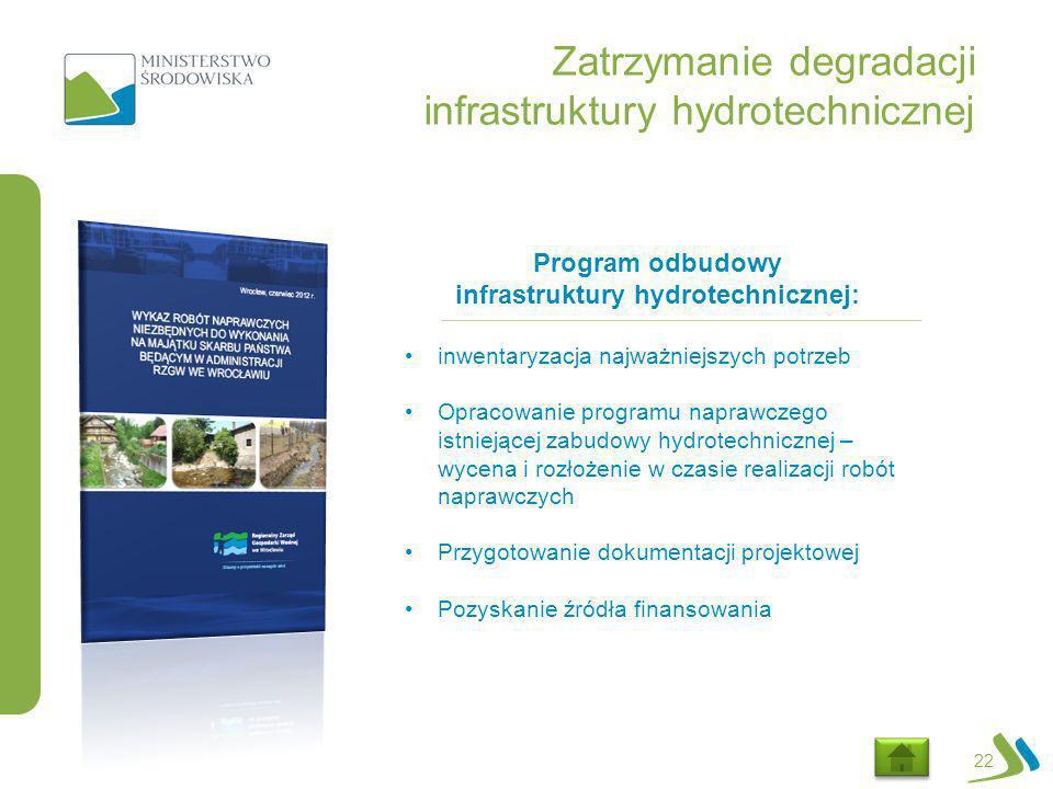 Zatrzymanie degradacji infrastruktury hydrotechnicznej 22 Program odbudowy infrastruktury hydrotechnicznej: inwentaryzacja najważniejszych potrzeb Opr