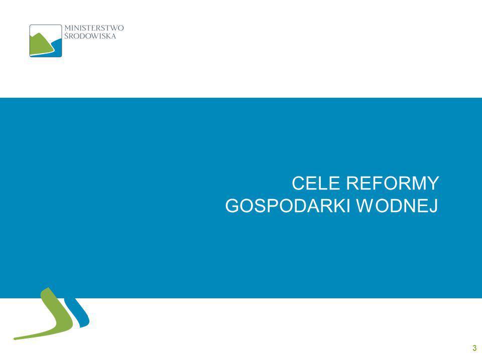 Cele reformy UPORZĄDKOWANIE gospodarki wodnej w Polsce Jednoznaczny PODZIAŁ ODPOWIEDZIALNOŚCI za gospodarkę wodną miedzy Państwem a samorządem ROZDZIAŁ FUNKCJI gospodarowania wodami od zarządzania majątkiem Skarbu Państwa PROFESJONALIZACJA metod zarządzania w gospodarce wodnej Poprawa ZDOLNOŚCI ABSORBCJI środków unijnych i budżetowych w gospodarce wodnej Stopniowe ODCIĄŻANIE BUDŻETU Państwa od kosztów utrzymania gospodarki wodnej Wzrost JAKOŚCI ZARZĄDZANIA I UTRZYMANIA powierzonego majątku Skarbu Państwa (optymalizacja kosztów utrzymania i zatrudnienia w gospodarce wodnej) Pełna TRANSPOZYCJA przepisów prawa UE w zakresie gospodarki wodnej do krajowego porządku prawnego