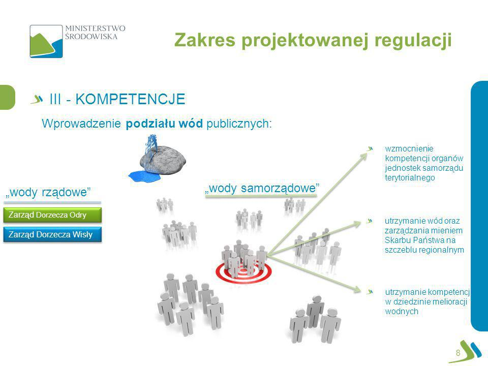 Zakres projektowanej regulacji III - KOMPETENCJE 8 utrzymanie kompetencji w dziedzinie melioracji wodnych Wprowadzenie podziału wód publicznych: wody