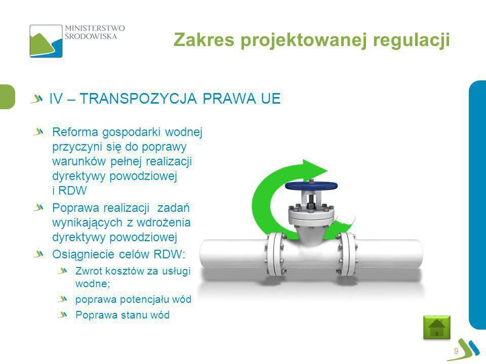 Zakres projektowanej regulacji IV – TRANSPOZYCJA PRAWA UE 9 Reforma gospodarki wodnej przyczyni się do poprawy warunków pełnej realizacji dyrektywy po