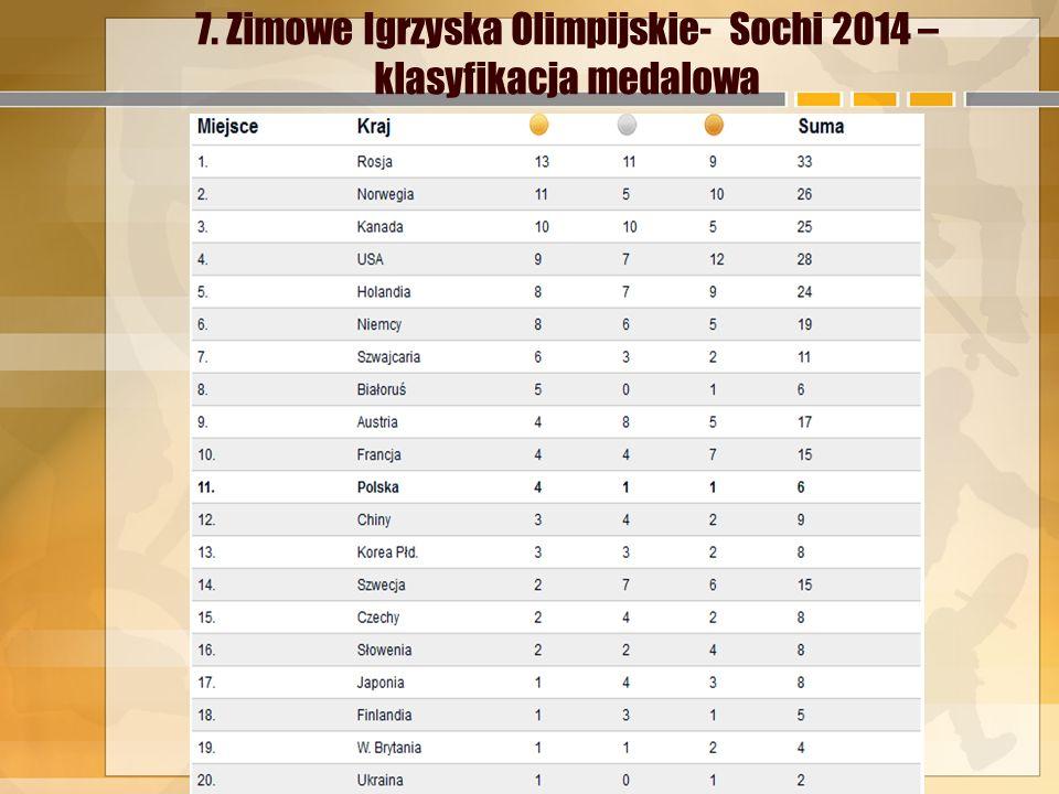 Zbigniew Bródka Największe sukcesy sportowe: Mistrz Olimpijski, brązowy medalista MŚ 2013, zwycięzca PŚ w sezonie 2012/2013. Zbigniew Bródka specjaliz