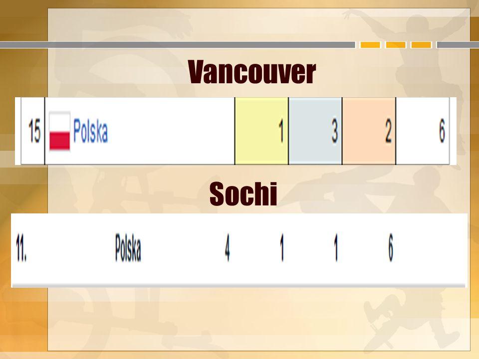 7. Zimowe Igrzyska Olimpijskie-Vancouver 2010 – klasyfikacja medalowa
