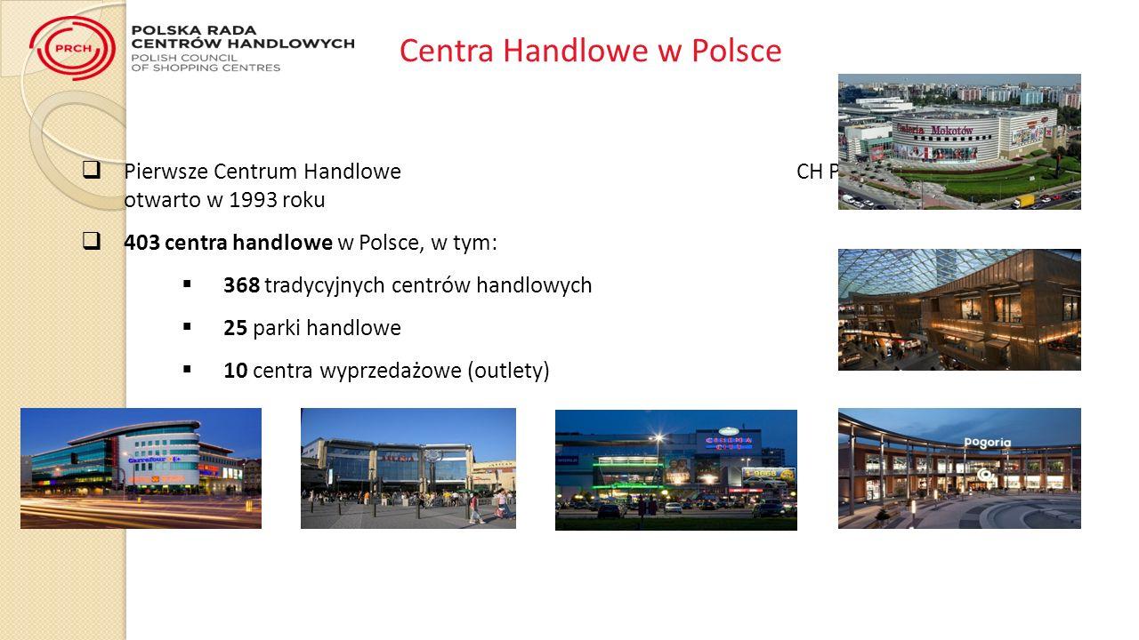 Pierwsze Centrum Handlowe CH Panorama w Warszawie - otwarto w 1993 roku 403 centra handlowe w Polsce, w tym: 368 tradycyjnych centrów handlowych 25 parki handlowe 10 centra wyprzedażowe (outlety) Centra Handlowe w Polsce