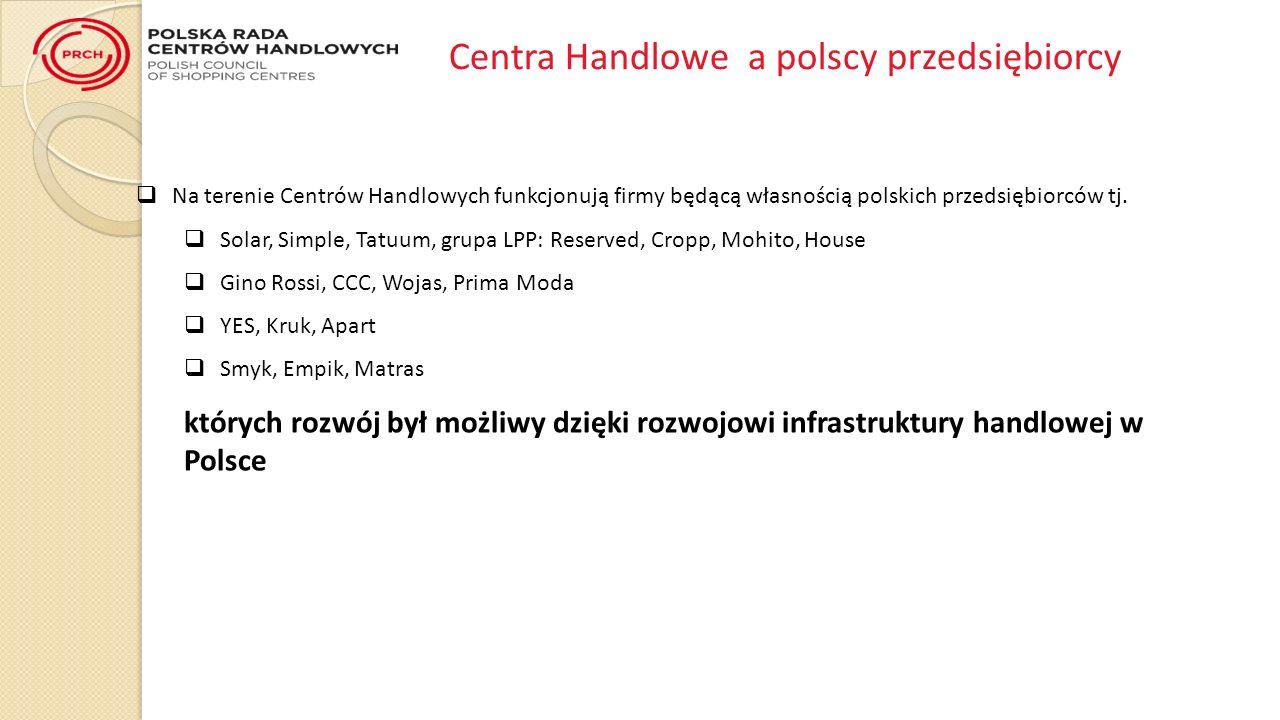 Centra Handlowe a polscy przedsiębiorcy Na terenie Centrów Handlowych funkcjonują firmy będącą własnością polskich przedsiębiorców tj.