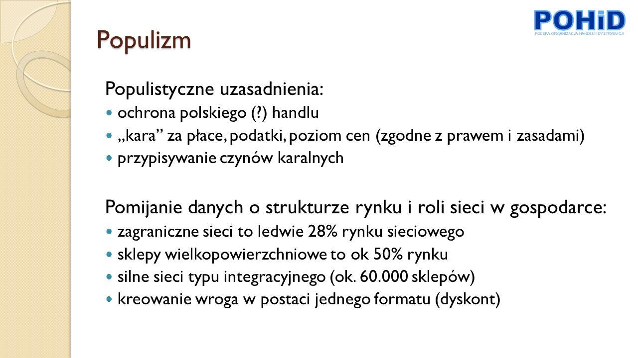 Populizm Populistyczne uzasadnienia: ochrona polskiego (?) handlu kara za płace, podatki, poziom cen (zgodne z prawem i zasadami) przypisywanie czynów karalnych Pomijanie danych o strukturze rynku i roli sieci w gospodarce: zagraniczne sieci to ledwie 28% rynku sieciowego sklepy wielkopowierzchniowe to ok 50% rynku silne sieci typu integracyjnego (ok.