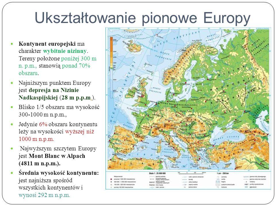 Ukształtowanie pionowe Europy Kontynent europejski ma charakter wybitnie nizinny. Tereny położone poniżej 300 m n. p.m., stanowią ponad 70% obszaru. N
