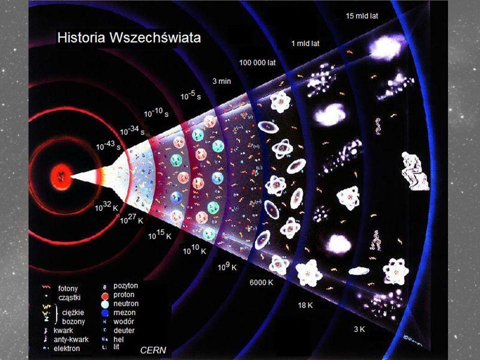 Galaktyka to układ gwiazd i materii międzygwiazdowej i jest największym związanym grawitacyjnie systemem gwiazd występującym we Wszechświecie.
