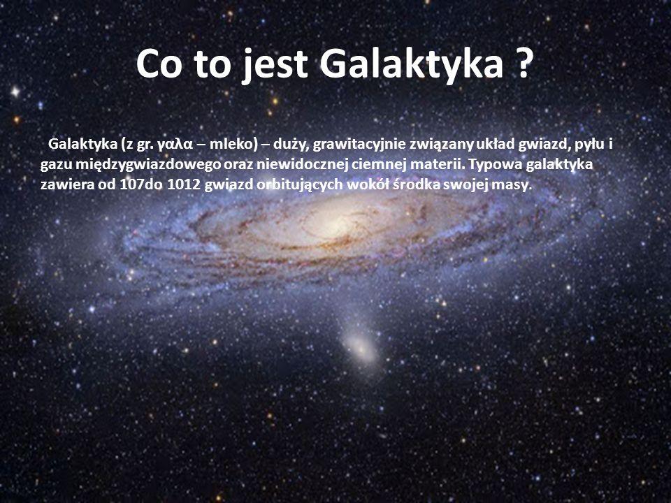 Rodzaje Galaktyk