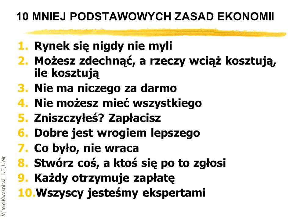 Witold Kwaśnicki, INE, UWr 10 MNIEJ PODSTAWOWYCH ZASAD EKONOMII 1.Rynek się nigdy nie myli 2.Możesz zdechnąć, a rzeczy wciąż kosztują, ile kosztują 3.