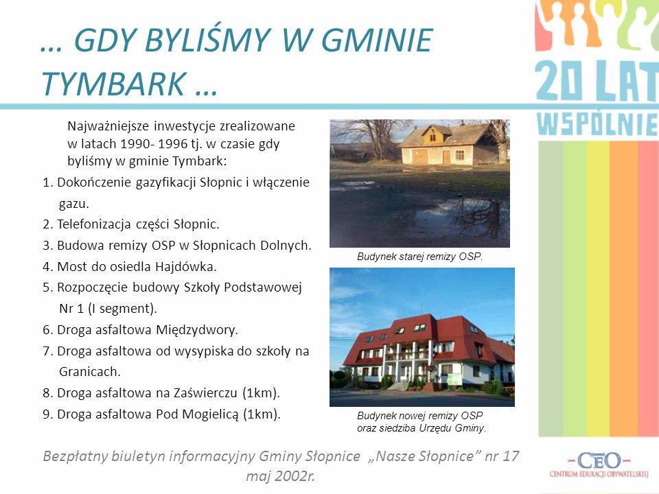 … GDY BYLIŚMY W GMINIE TYMBARK … Najważniejsze inwestycje zrealizowane w latach 1990- 1996 tj.