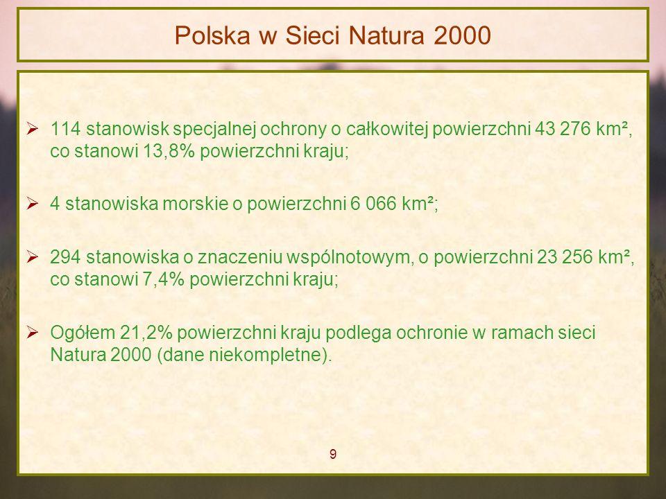Polska w Sieci Natura 2000 114 stanowisk specjalnej ochrony o całkowitej powierzchni 43 276 km², co stanowi 13,8% powierzchni kraju; 4 stanowiska mors