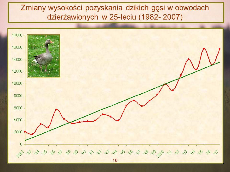 Zmiany wysokości pozyskania dzikich gęsi w obwodach dzierżawionych w 25-leciu (1982- 2007) 16