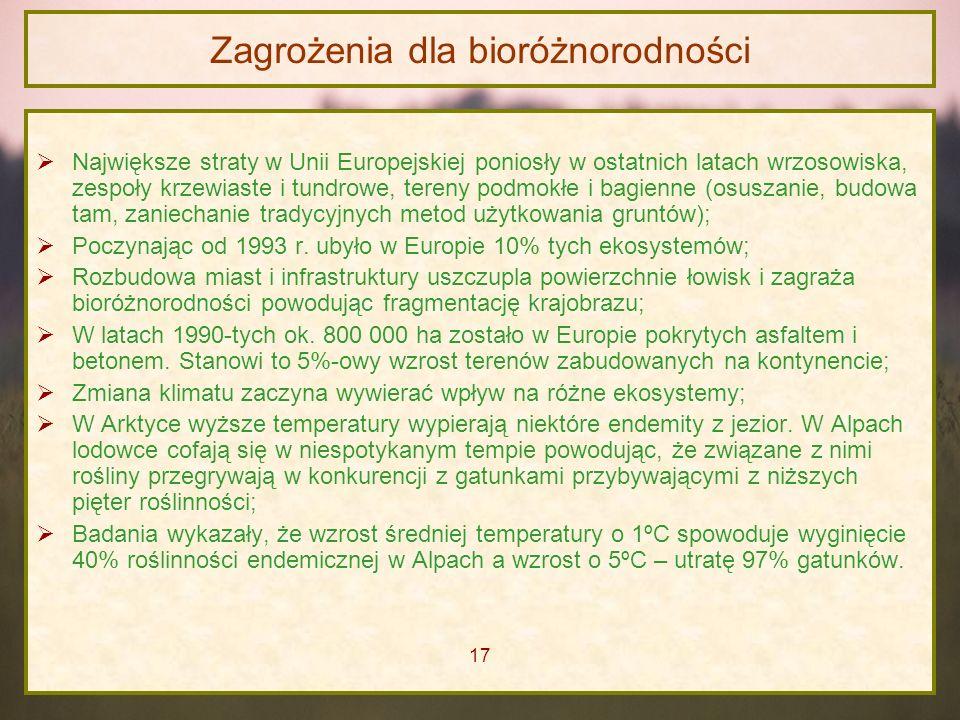 Zagrożenia dla bioróżnorodności Największe straty w Unii Europejskiej poniosły w ostatnich latach wrzosowiska, zespoły krzewiaste i tundrowe, tereny p
