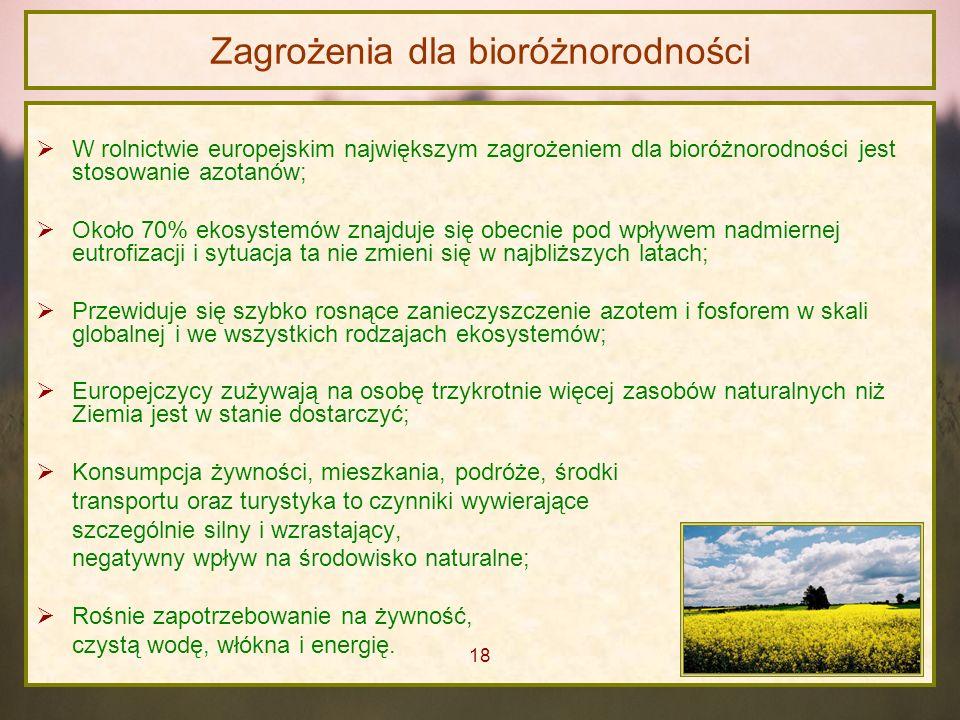 Zagrożenia dla bioróżnorodności W rolnictwie europejskim największym zagrożeniem dla bioróżnorodności jest stosowanie azotanów; Około 70% ekosystemów