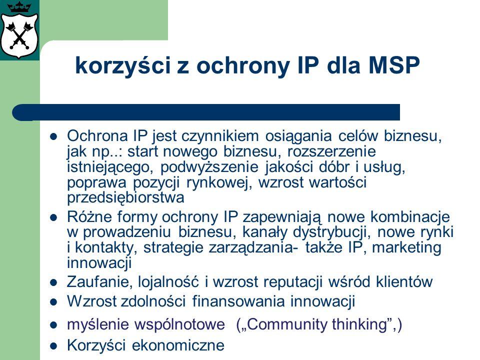 korzyści z ochrony IP dla MSP Ochrona IP jest czynnikiem osiągania celów biznesu, jak np..: start nowego biznesu, rozszerzenie istniejącego, podwyższe
