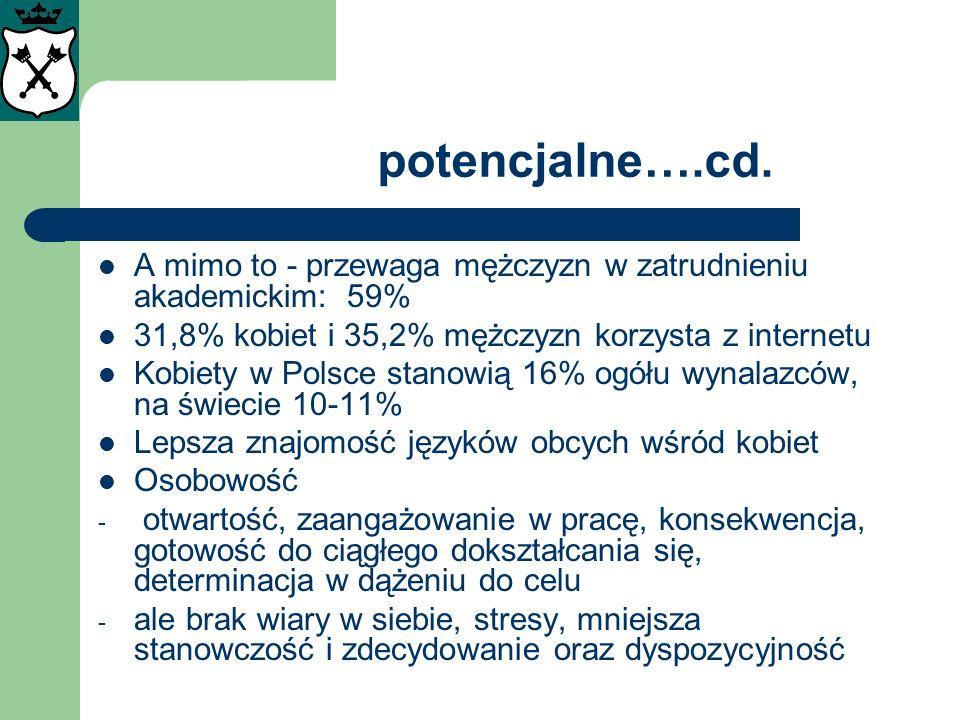 potencjalne….cd. A mimo to - przewaga mężczyzn w zatrudnieniu akademickim: 59% 31,8% kobiet i 35,2% mężczyzn korzysta z internetu Kobiety w Polsce sta