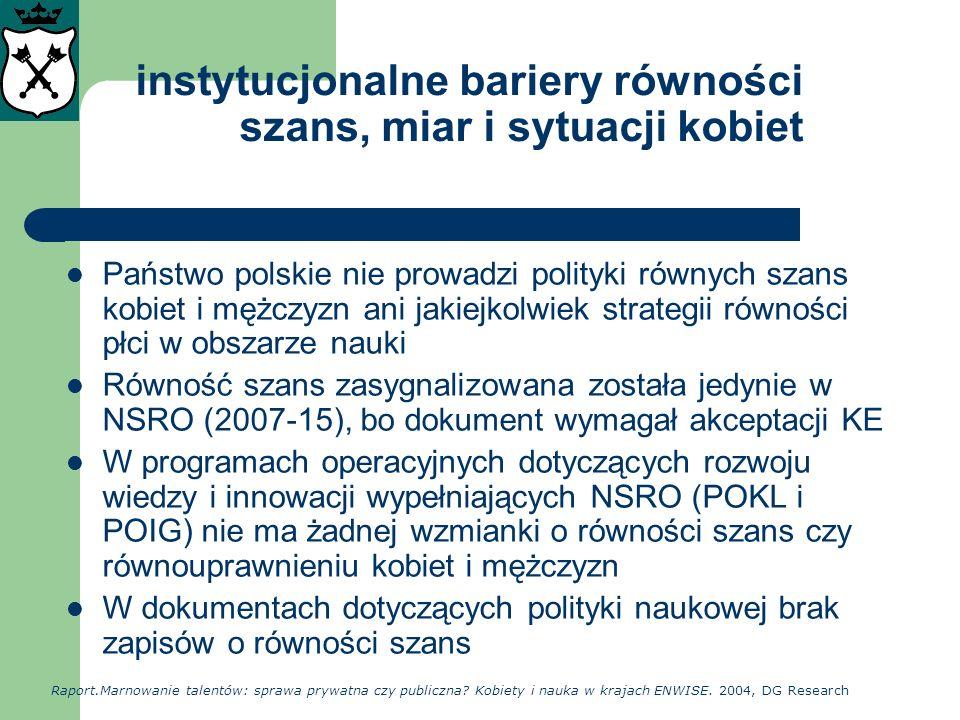 instytucjonalne bariery równości szans, miar i sytuacji kobiet Państwo polskie nie prowadzi polityki równych szans kobiet i mężczyzn ani jakiejkolwiek