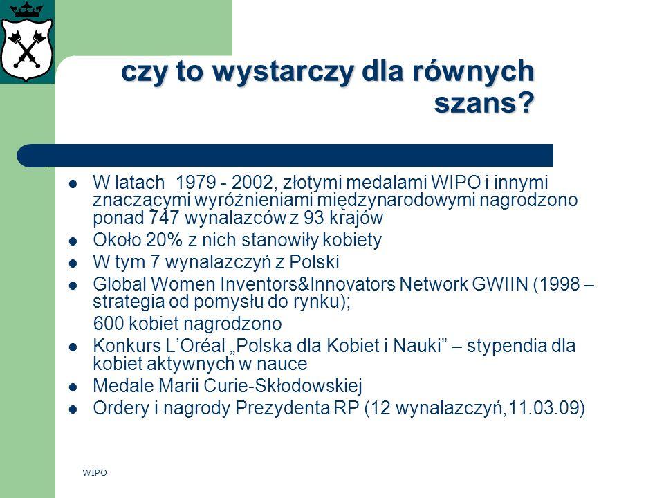 czy to wystarczy dla równych szans? W latach 1979 - 2002, złotymi medalami WIPO i innymi znaczącymi wyróżnieniami międzynarodowymi nagrodzono ponad 74