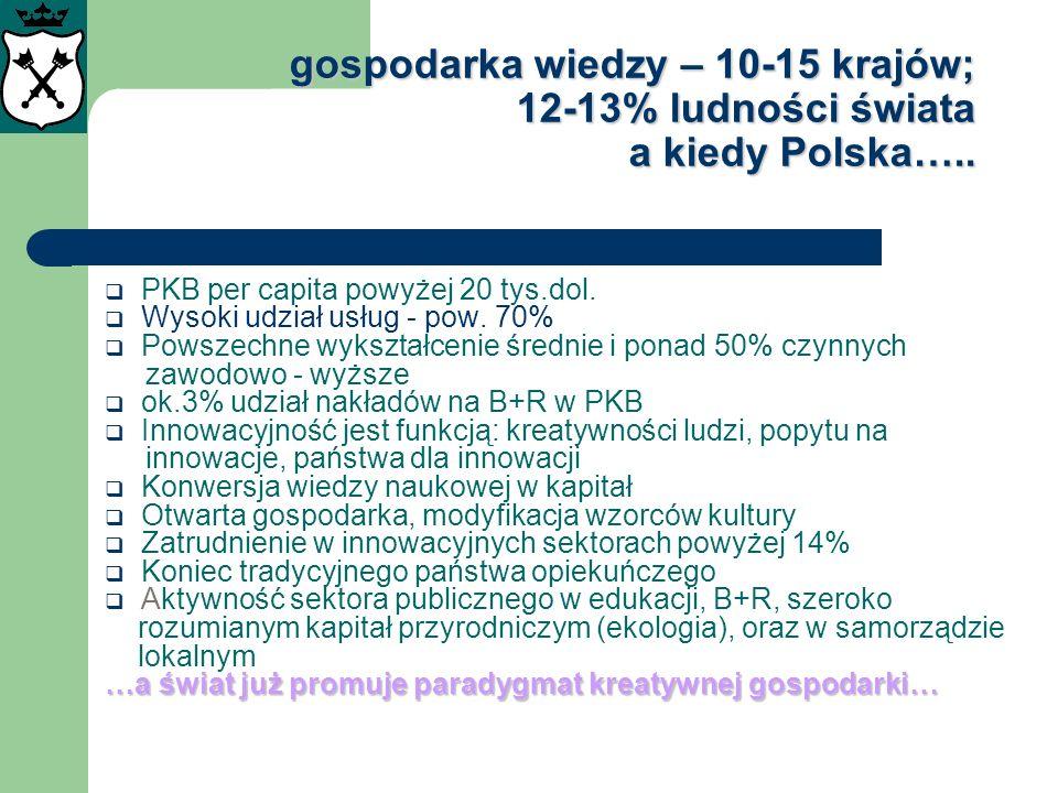 gospodarka wiedzy – 10-15 krajów; 12-13% ludności świata a kiedy Polska….. PKB per capita powyżej 20 tys.dol. Wysoki udział usług - pow. 70% Powszechn