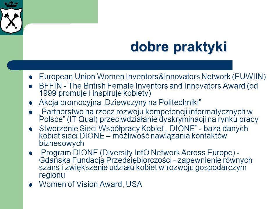 dobre praktyki European Union Women Inventors&Innovators Network (EUWIIN) BFFIN - The British Female Inventors and Innovators Award (od 1999 promuje i