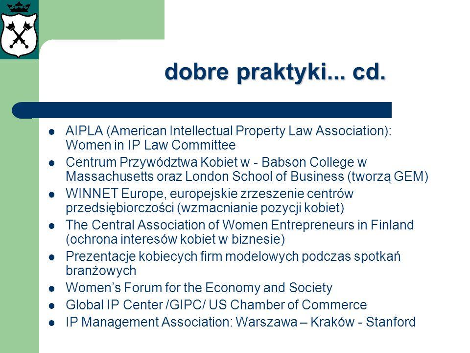 dobre praktyki... cd. AIPLA (American Intellectual Property Law Association): Women in IP Law Committee Centrum Przywództwa Kobiet w - Babson College