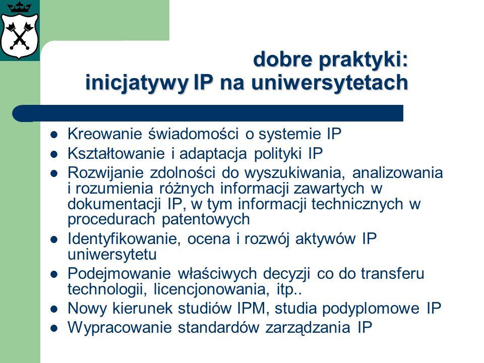 dobre praktyki: inicjatywy IP na uniwersytetach Kreowanie świadomości o systemie IP Kształtowanie i adaptacja polityki IP Rozwijanie zdolności do wysz