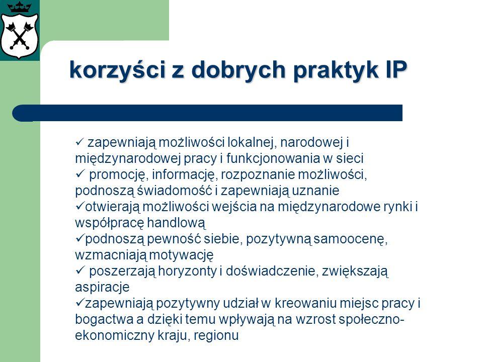 korzyści z dobrych praktyk IP zapewniają możliwości lokalnej, narodowej i międzynarodowej pracy i funkcjonowania w sieci promocję, informację, rozpozn