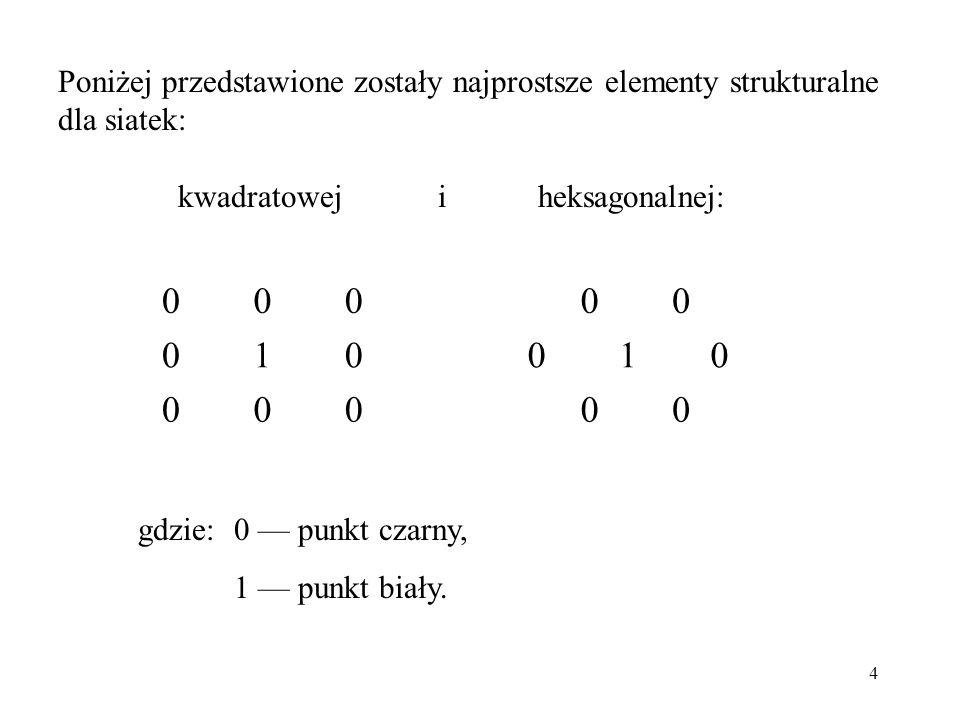 5 Ważniejsze przekształcenia morfologiczne: Erozja Dylatacja Otwarcie Zamknięcie Detekcja szczytów Detekcja dolin Szkieletyzacja Obcinanie gałęzi Ścienianie