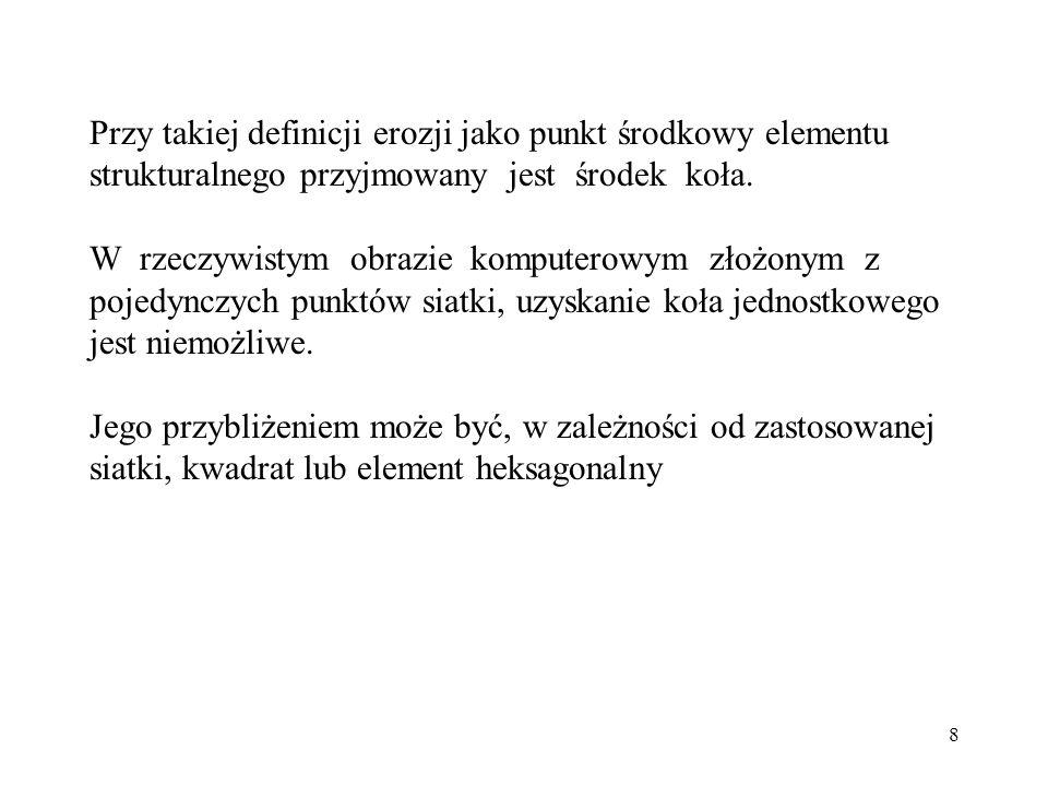 59 Schemat zamknięcia: Zamknięcie jest złożeniem dylatacji i erozji.