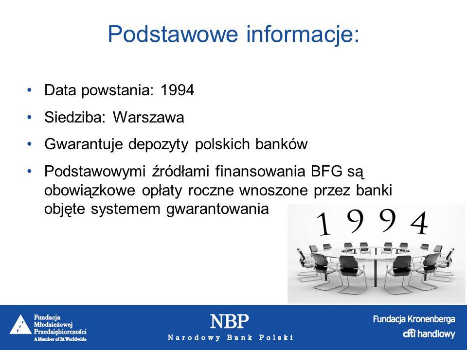 Misja: Działanie na rzecz bezpieczeństwa i stabilności banków oraz wzrostu zaufania do systemu bankowego