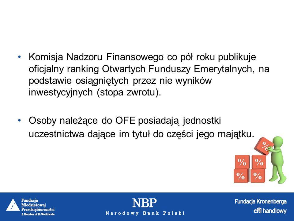 Fundusze inwestycyjne: Instytucje zbiorowego inwestowania, lokują środki powierzone przez inwestorów w instrumenty finansowe i inne prawa majątkowe (np.