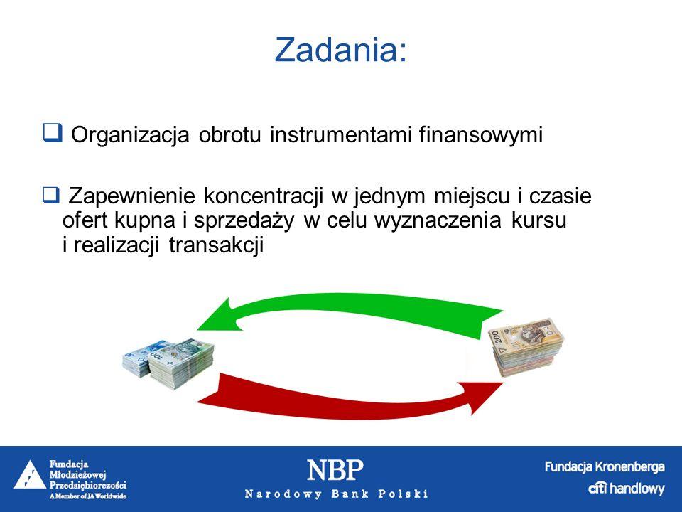 Instrumenty finansowe notowane na giełdzie: Kasowe –prawa pierwszeństwa –certyfikaty inwestycyjne –prawa do akcji –prawa poboru –obligacje –akcje