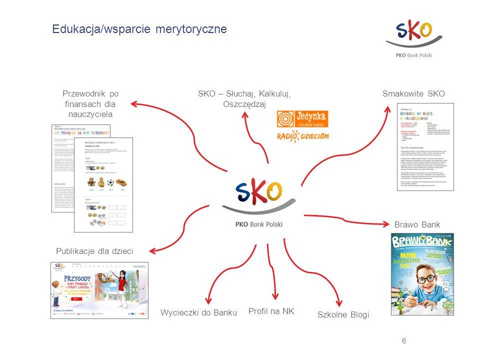 6 Edukacja/wsparcie merytoryczne Przewodnik po finansach dla nauczyciela Smakowite SKO Szkolne Blogi Wycieczki do Banku Publikacje dla dzieci Profil n