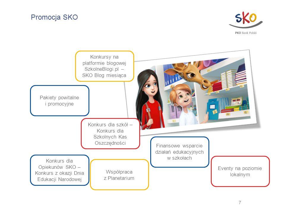 7 Promocja SKO Konkurs dla Opiekunów SKO – Konkurs z okazji Dnia Edukacji Narodowej Pakiety powitalne i promocyjne Finansowe wsparcie działań edukacyj